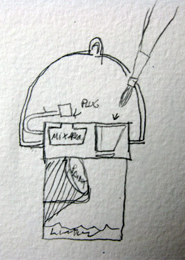 cupdevice